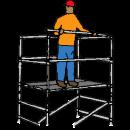 Segställning B 0,75, L2,5, H 4,0 meter
